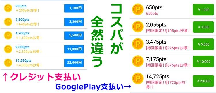ライブチャットAthlete(アスリート)のクレジットカードとGooglePlayのコスパ比較