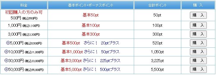 メンズライブジャパンのポイント購入プラン