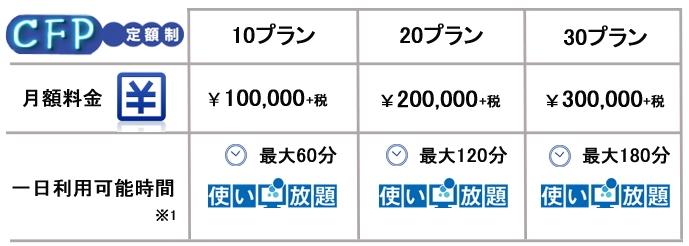 メンズライブジャパンの月額制定額プラン