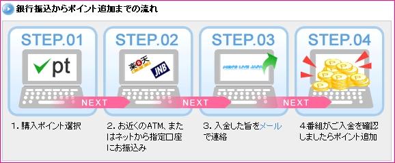 メンズライブジャパンの銀行振込